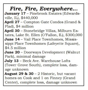 fire fire everywhere